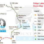 Gokyo Lake Trek Route Map