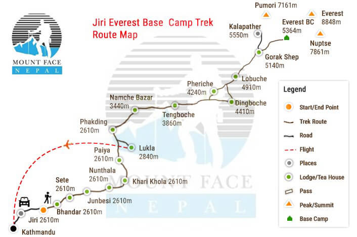 Jiri to Everest Base Camp Trek Route Map