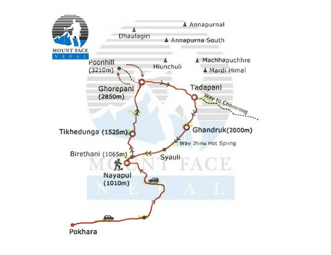 Poon Hill Trekking Route Map