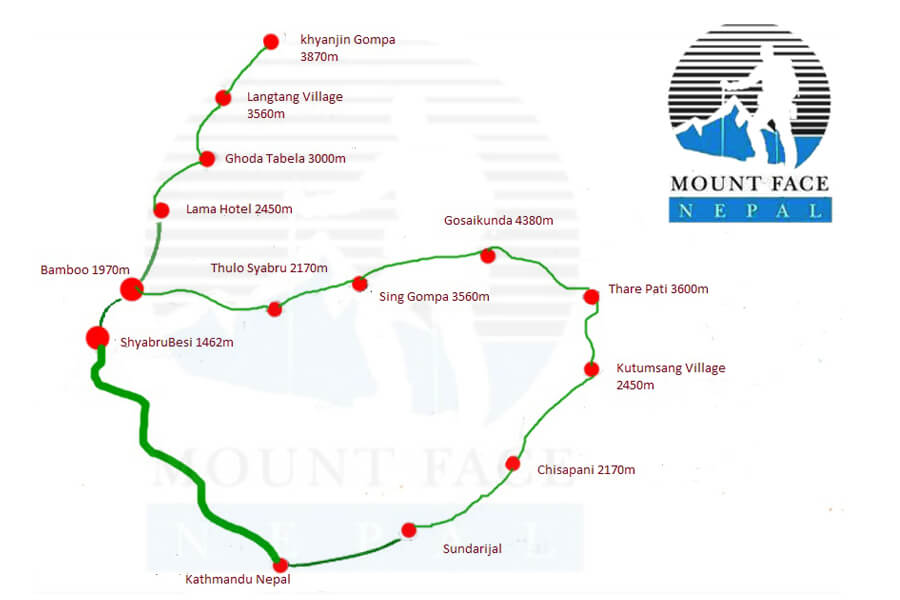 Langtang Gosaikunda Pass Trek map