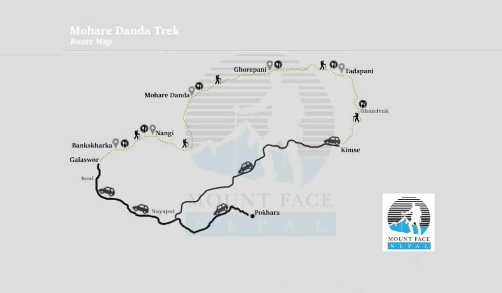 mohare danda trekking route map